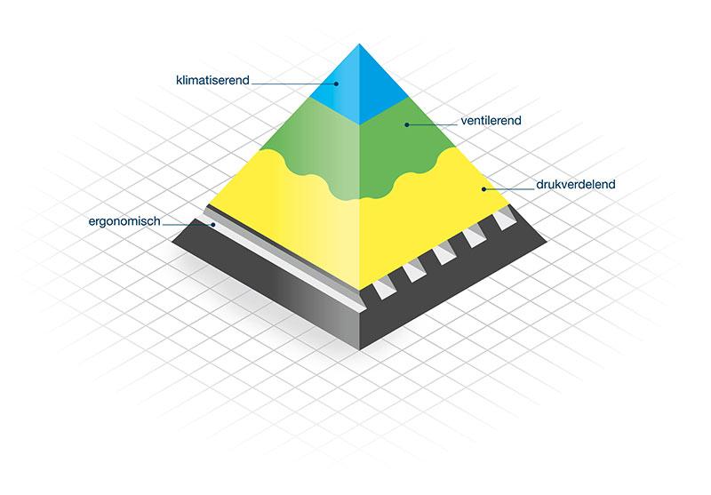 pyramide-800
